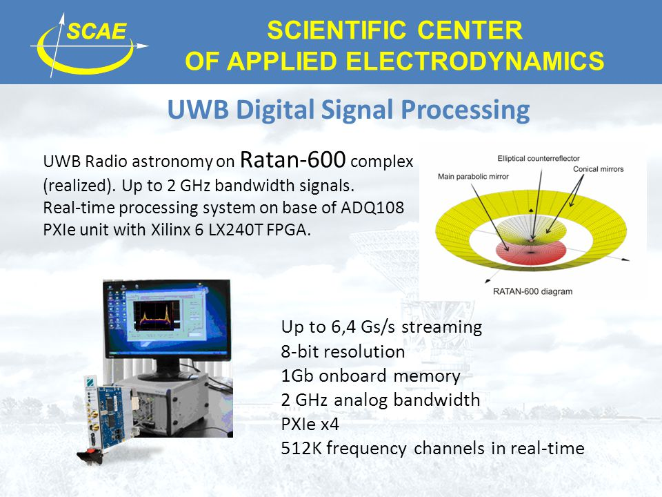 SCIENTIFIC CENTER OF APPLIED ELECTRODYNAMICS UWB Digital Signal Processing UWB Radio astronomy on Ratan-600 complex (realized). Up to 2 GHz bandwidth