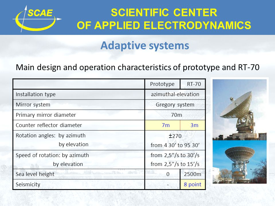 SCIENTIFIC CENTER OF APPLIED ELECTRODYNAMICS Adaptive systems Main design and operation characteristics of prototype and RT-70 Prototype RT-70 Install