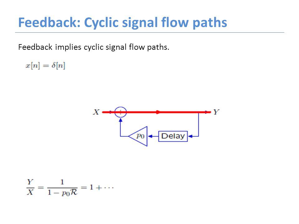 Feedback: Cyclic signal flow paths Feedback implies cyclic signal flow paths.