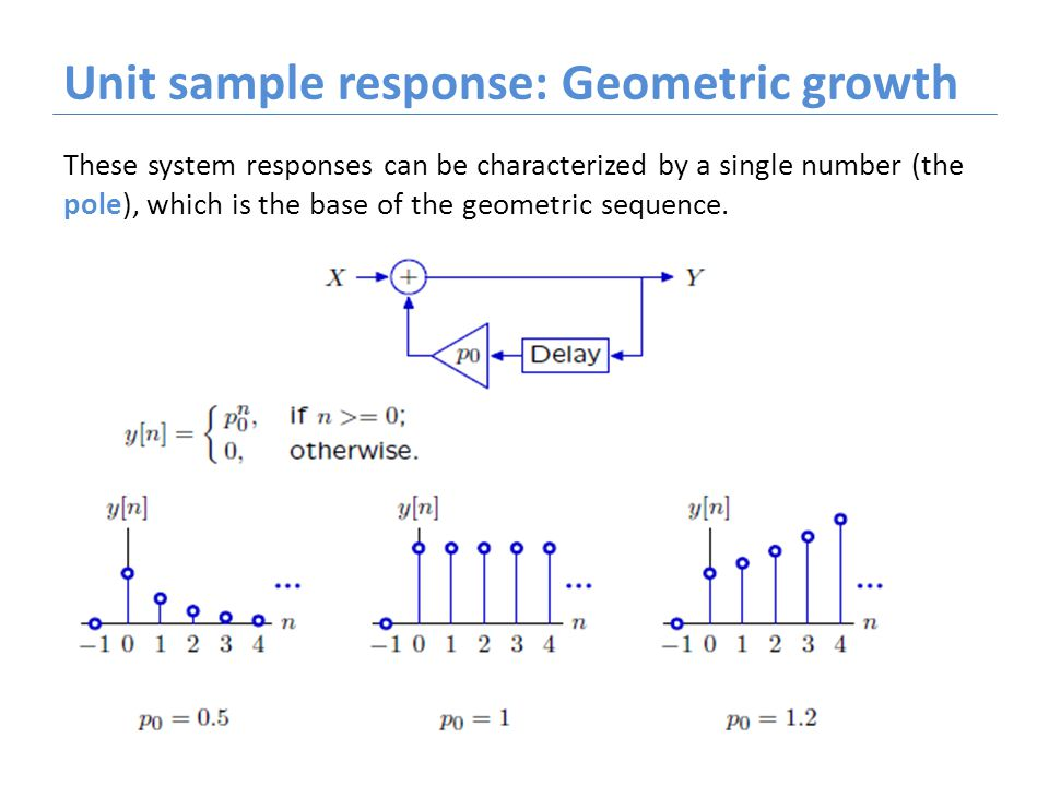 Unit sample response: Geometric growth These system responses can be characterized by a single number (the pole), which is the base of the geometric s