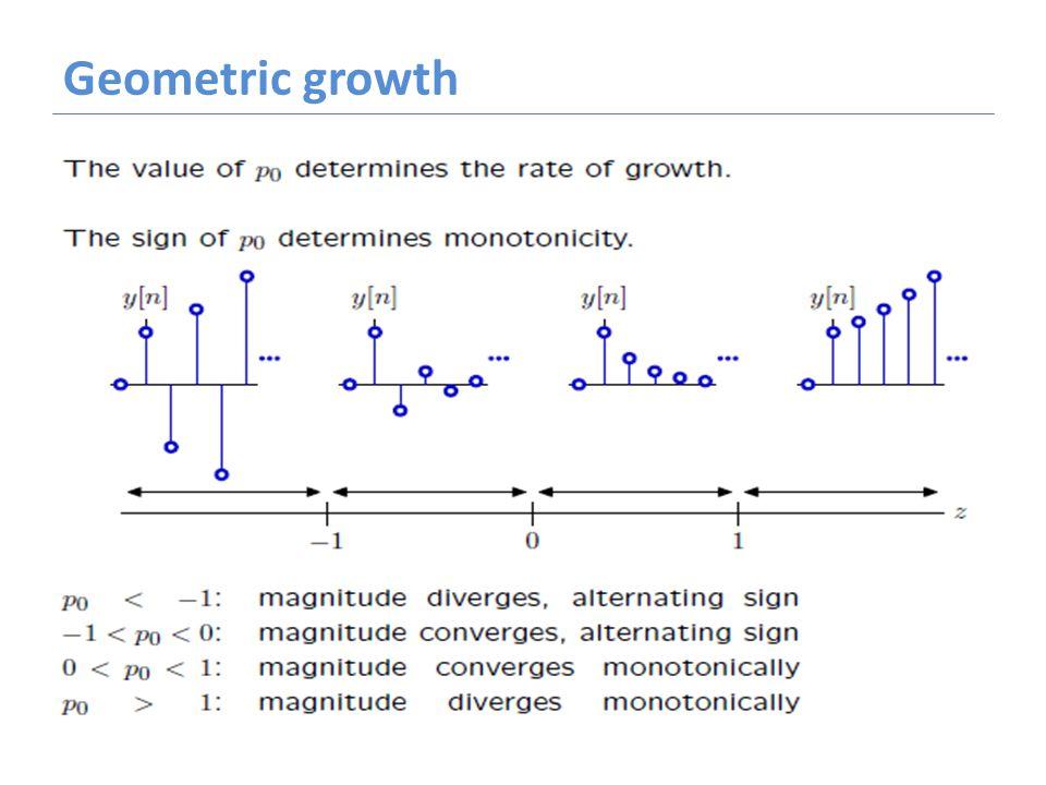 Geometric growth