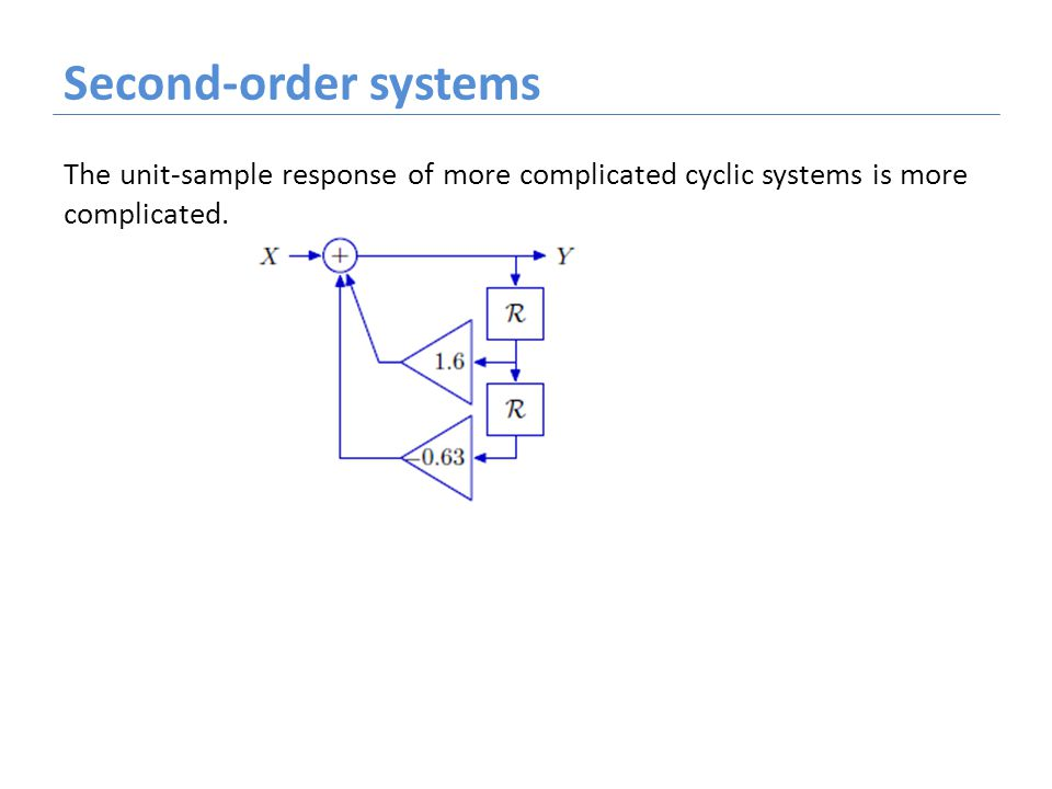 Second-order systems The unit-sample response of more complicated cyclic systems is more complicated.