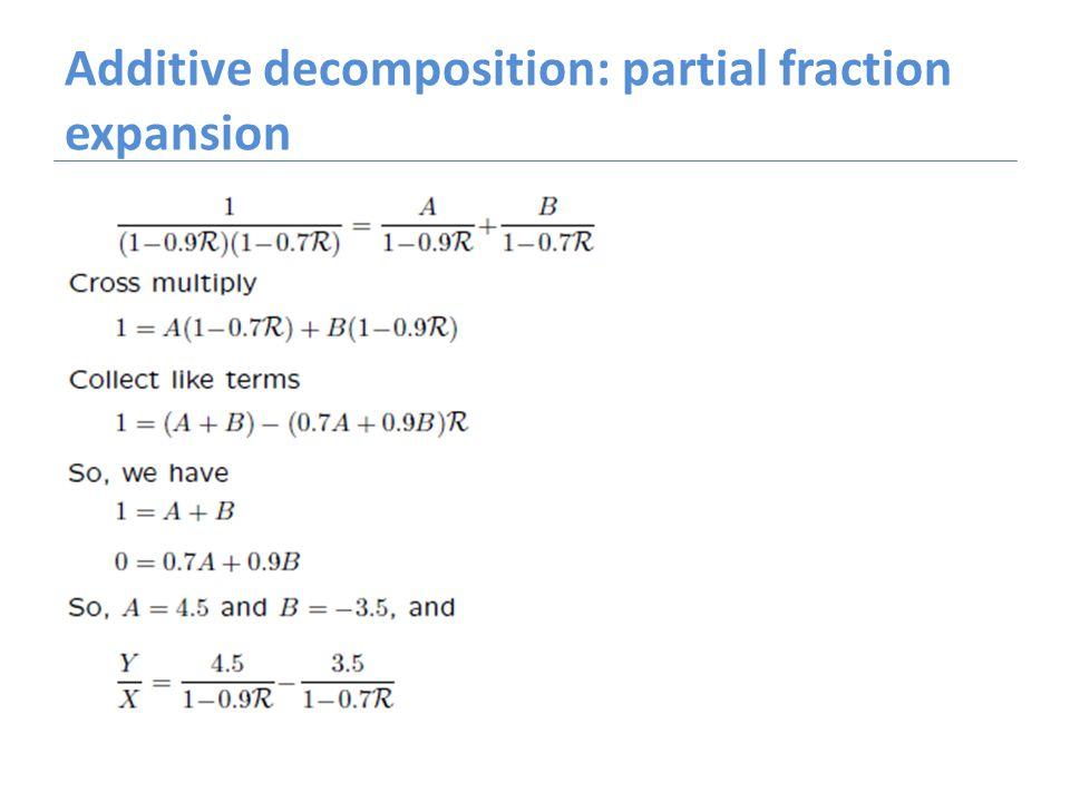 Additive decomposition: partial fraction expansion