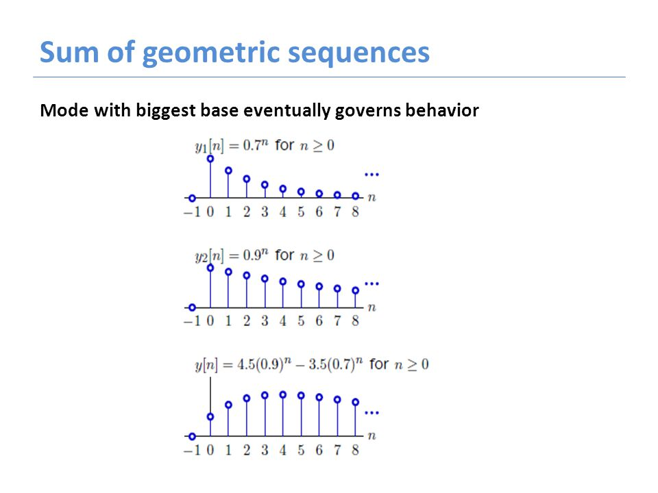 Sum of geometric sequences Mode with biggest base eventually governs behavior