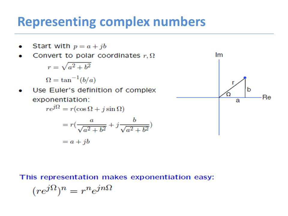 Representing complex numbers