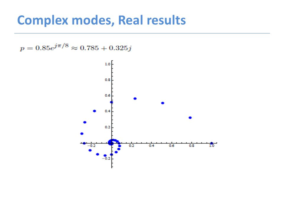 Complex modes, Real results