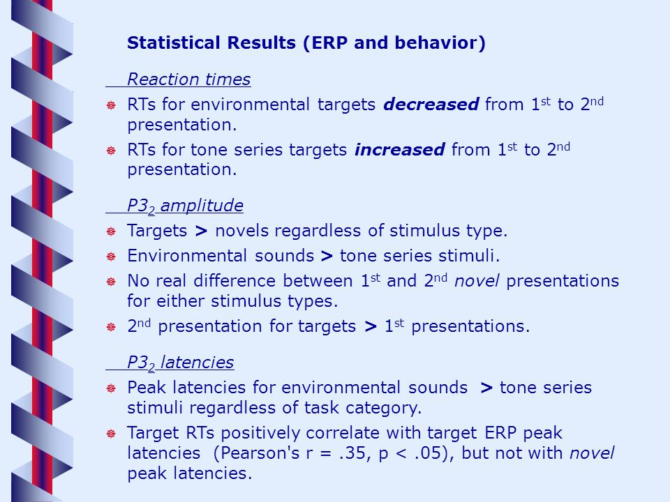 Statistical Results (ERP and behavior) Reaction times RTs for environmental targets decreased from 1 st to 2 nd presentation. RTs for tone series targ
