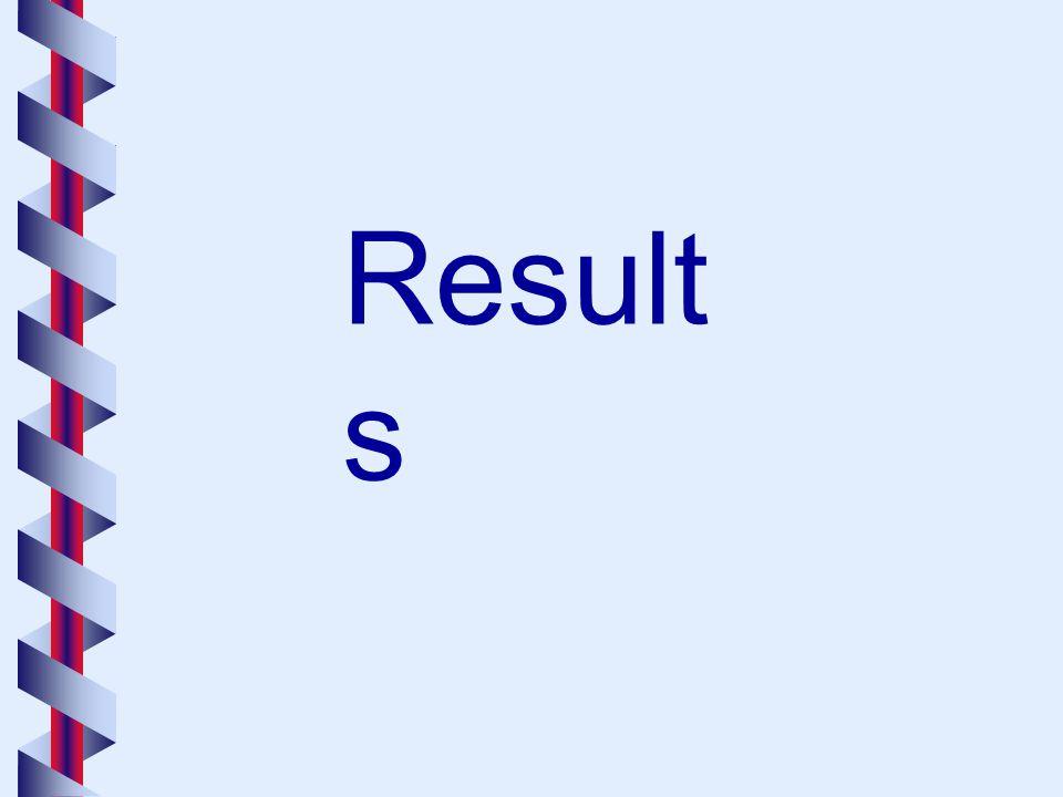 Result s