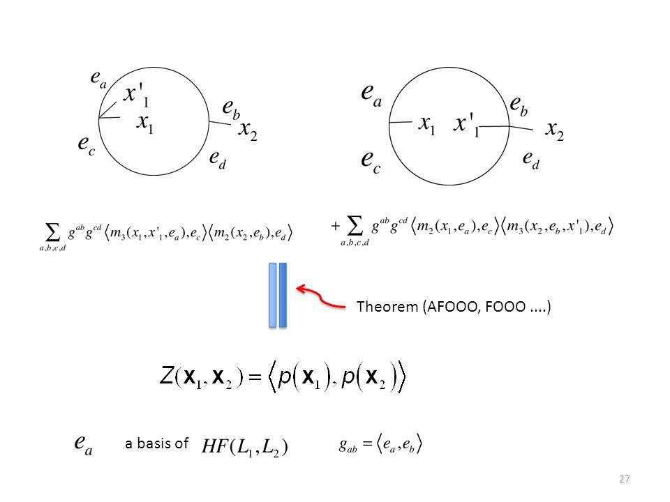 a basis of Theorem (AFOOO, FOOO....) 27