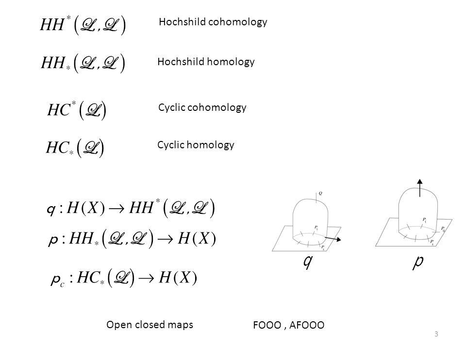 3 Hochshild cohomology Hochshild homology Cyclic cohomology Cyclic homology Open closed maps FOOO, AFOOO