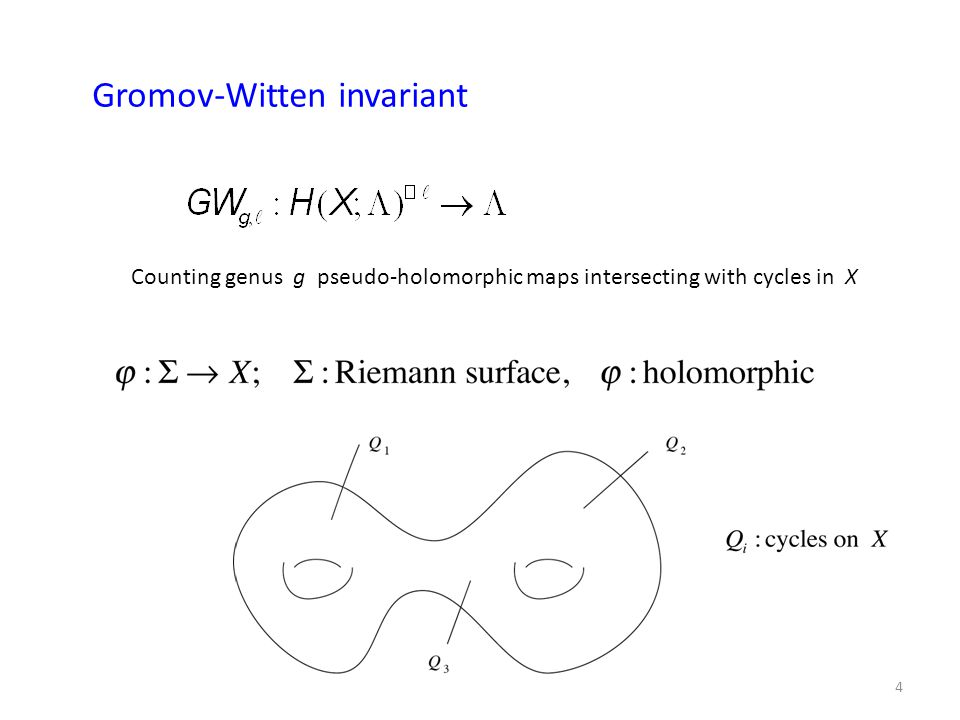 Gromov-Witten invariant Counting genus g pseudo-holomorphic maps intersecting with cycles in X 4