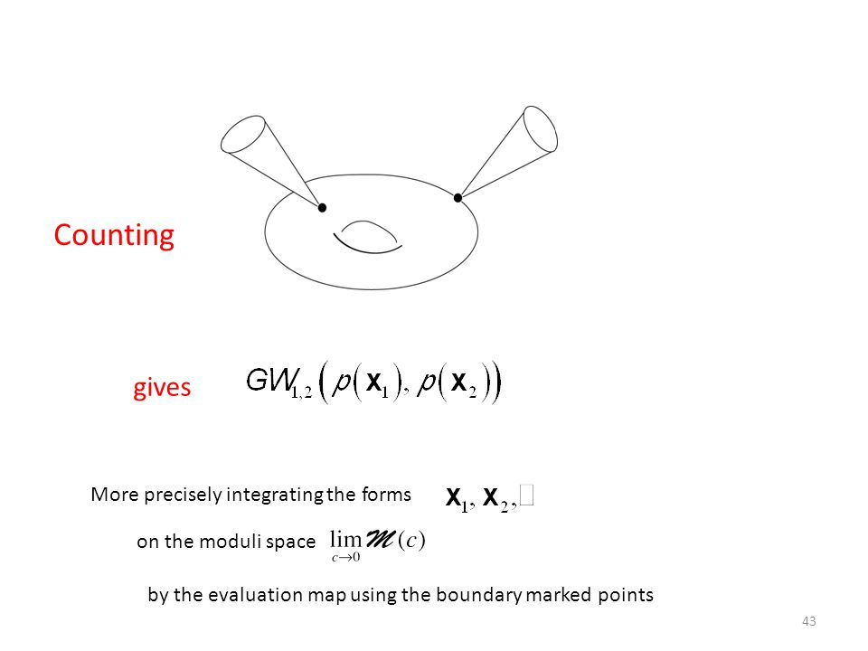 Counting 43 More precisely integrating the forms on the moduli space by the evaluation map using the boundary marked points gives