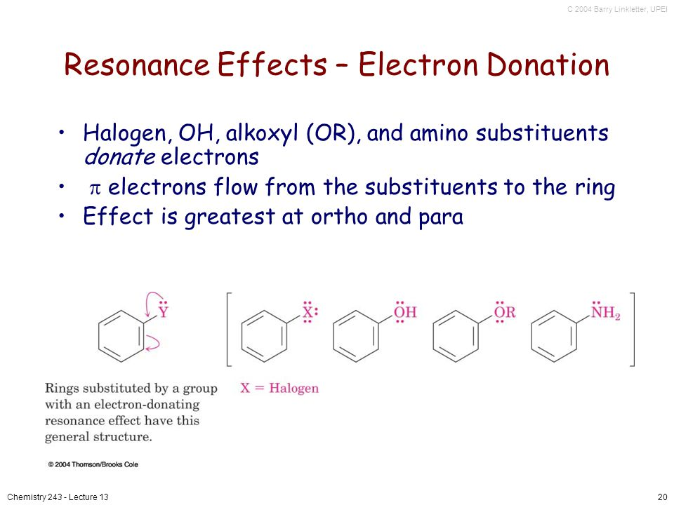 C 2004 Barry Linkletter, UPEI Chemistry 243 - Lecture 1320 Resonance Effects – Electron Donation Halogen, OH, alkoxyl (OR), and amino substituents donate electrons electrons flow from the substituents to the ring Effect is greatest at ortho and para