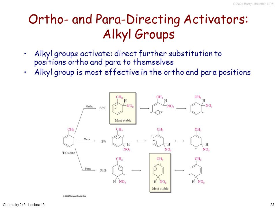 C 2004 Barry Linkletter, UPEI Chemistry 243 - Lecture 1323 Ortho- and Para-Directing Activators: Alkyl Groups Alkyl groups activate: direct further substitution to positions ortho and para to themselves Alkyl group is most effective in the ortho and para positions
