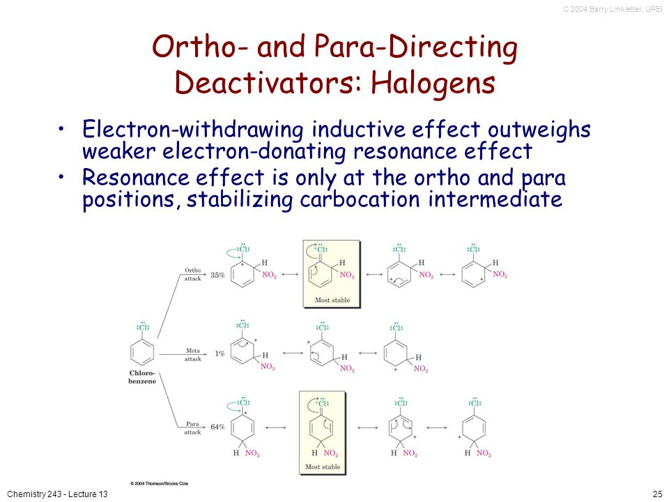 C 2004 Barry Linkletter, UPEI Chemistry 243 - Lecture 1325 Ortho- and Para-Directing Deactivators: Halogens Electron-withdrawing inductive effect outweighs weaker electron-donating resonance effect Resonance effect is only at the ortho and para positions, stabilizing carbocation intermediate