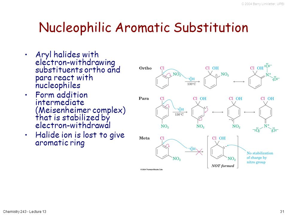 C 2004 Barry Linkletter, UPEI Chemistry 243 - Lecture 1331 Nucleophilic Aromatic Substitution Aryl halides with electron-withdrawing substituents ortho and para react with nucleophiles Form addition intermediate (Meisenheimer complex) that is stabilized by electron-withdrawal Halide ion is lost to give aromatic ring