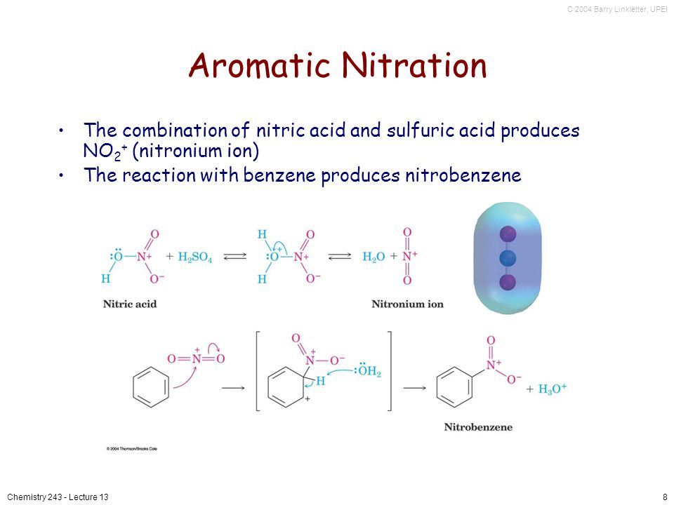 C 2004 Barry Linkletter, UPEI Chemistry 243 - Lecture 138 Aromatic Nitration The combination of nitric acid and sulfuric acid produces NO 2 + (nitronium ion) The reaction with benzene produces nitrobenzene