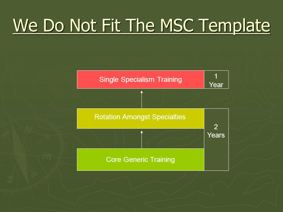 We Do Not Fit The MSC Template Core Generic Training Rotation Amongst Specialties Single Specialism Training 2 Years 1 Year