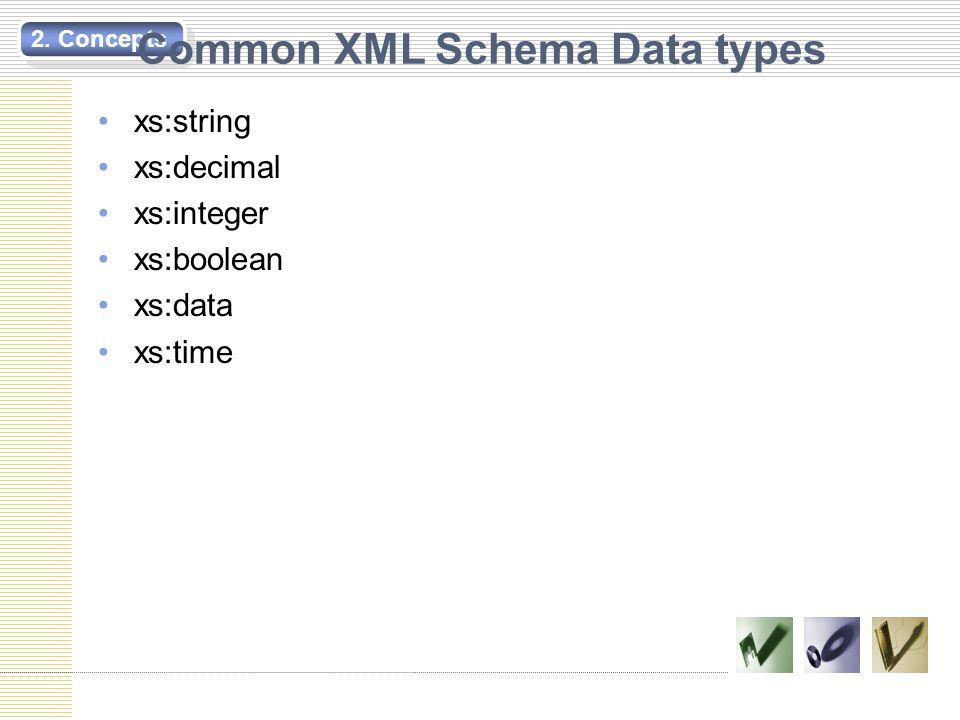 Common XML Schema Data types xs:string xs:decimal xs:integer xs:boolean xs:data xs:time