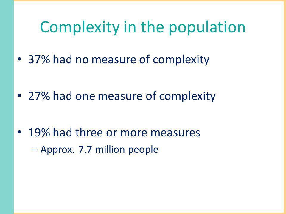 Complexity in the population 37% had no measure of complexity 27% had one measure of complexity 19% had three or more measures – Approx.