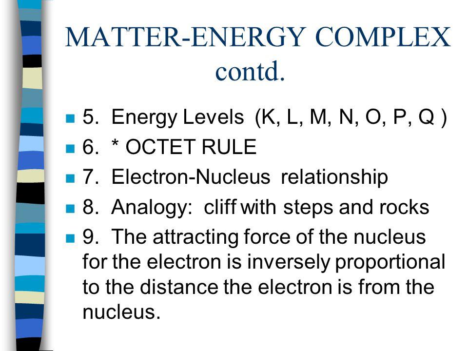 MATTER-ENERGY COMPLEX n 1. Atom n (a) cloud (b) dumbell (c sphere n (d) haze n 2.