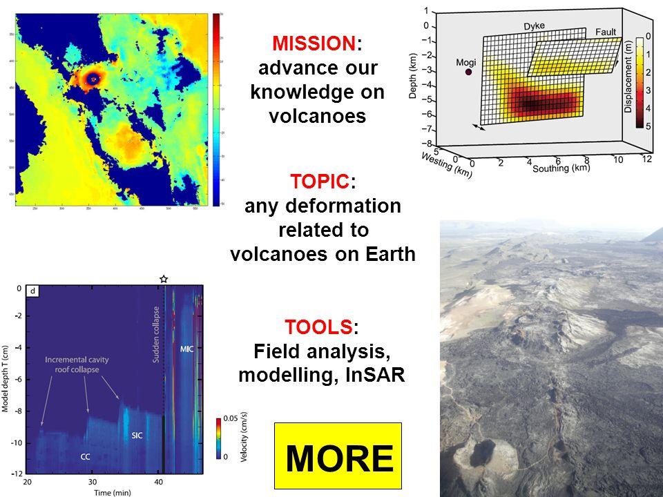 TOPIC: any deformation related to volcanoes on Earth MISSION: advance our knowledge on volcanoes TOOLS: Field analysis, modelling, InSAR MORE