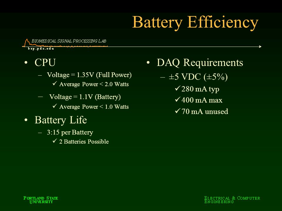 Battery Efficiency CPU –Voltage = 1.35V (Full Power) Average Power < 2.0 Watts – Voltage = 1.1V (Battery) Average Power < 1.0 Watts Battery Life –3:15 per Battery 2 Batteries Possible DAQ Requirements –±5 VDC (±5%) 280 mA typ 400 mA max 70 mA unused