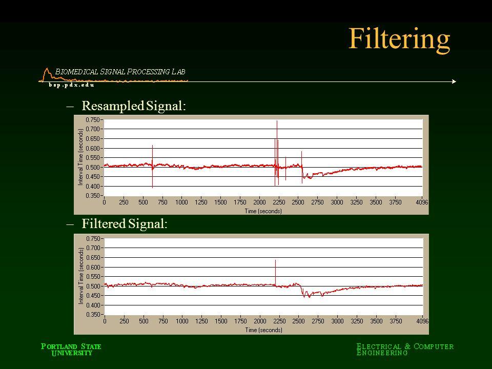 Filtering –Resampled Signal: –Filtered Signal: