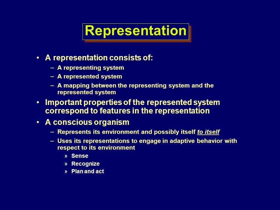 Representation A representation consists of: –A representing system –A represented system –A mapping between the representing system and the represent