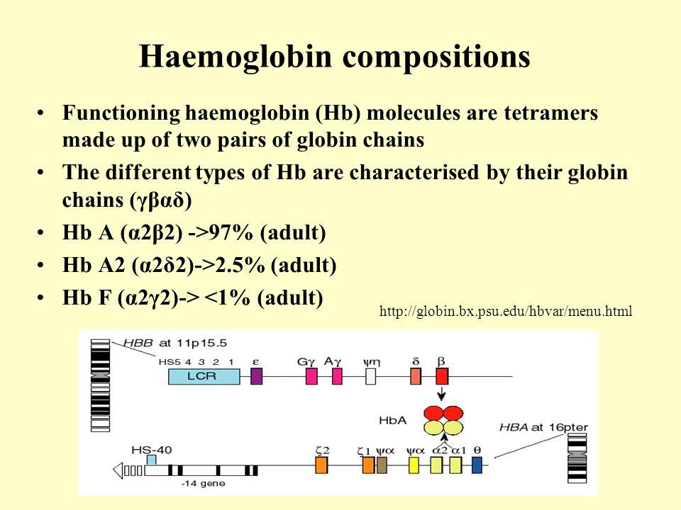Inheritance patterns of thalassaemia Autosomal recessive (2 parents carriers = 1 in 4 risk ) Compound states e.g.