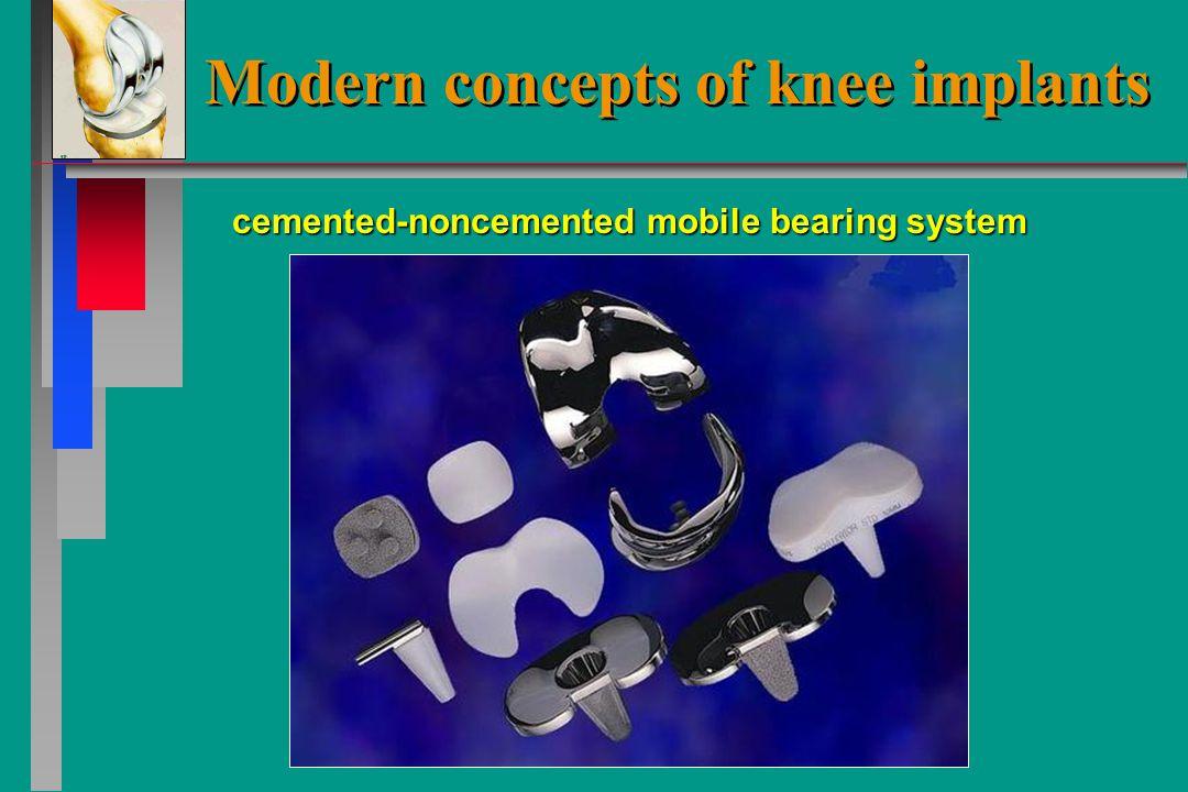 mobile patellar bearing