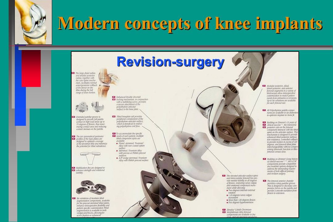 Modern concepts of knee implants cemented-noncemented mobile bearing system