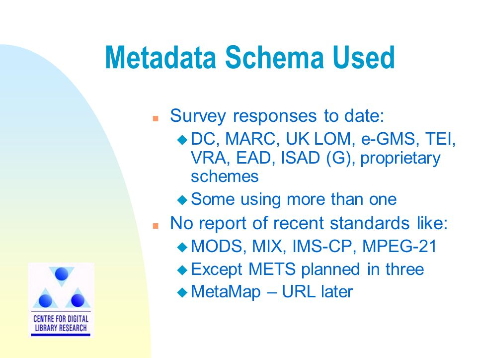 Metadata Schema Used n Survey responses to date: u DC, MARC, UK LOM, e-GMS, TEI, VRA, EAD, ISAD (G), proprietary schemes u Some using more than one n