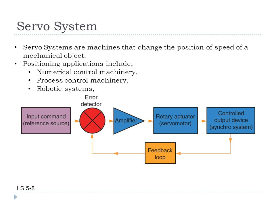 Servo System LS 5-8 Servo Systems are machines that change the position of speed of a mechanical object. Positioning applications include, Numerical c