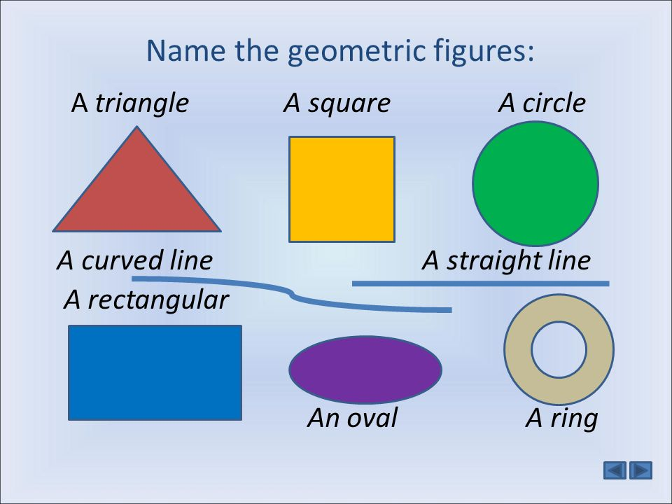 A triangle A square A circle A curved line A straight line A rectangular An oval A ring