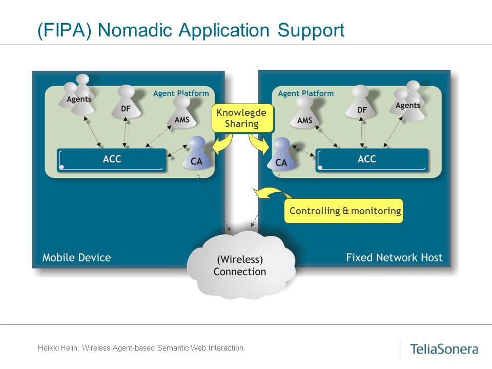 Heikki Helin: Wireless Agent-based Semantic Web Interaction (FIPA) Nomadic Application Support Knowlegde Sharing Knowlegde Sharing Controlling & monitoring