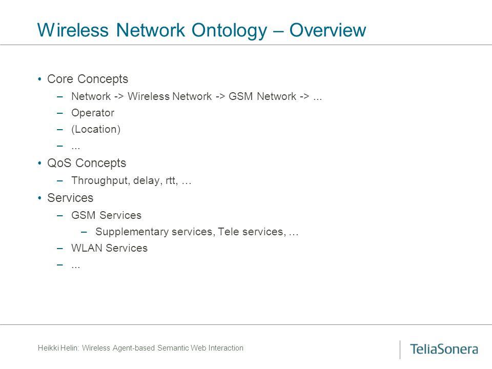 Heikki Helin: Wireless Agent-based Semantic Web Interaction Wireless Network Ontology – Overview Core Concepts –Network -> Wireless Network -> GSM Network ->...