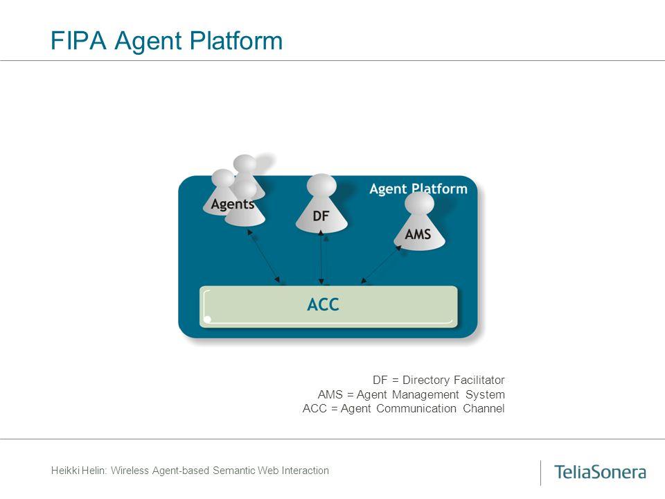Heikki Helin: Wireless Agent-based Semantic Web Interaction Message Envelope