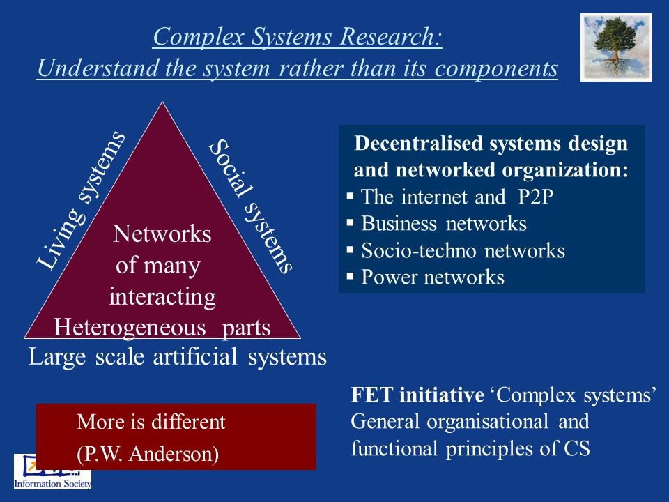 14 Complex Systems Research: Understand the system rather than its components Networks of many interacting Heterogeneous parts Social systems Living systems Large scale artificial systems Decentralised systems design and networked organization: The internet and P2P Business networks Socio-techno networks Power networks FET initiative Complex systems General organisational and functional principles of CS More is different (P.W.