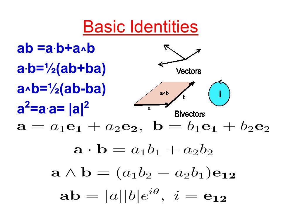 Basic Identities ab =a. b+a ^ b a. b=½(ab+ba) a ^ b=½(ab-ba) a 2 =a. a= |a| 2