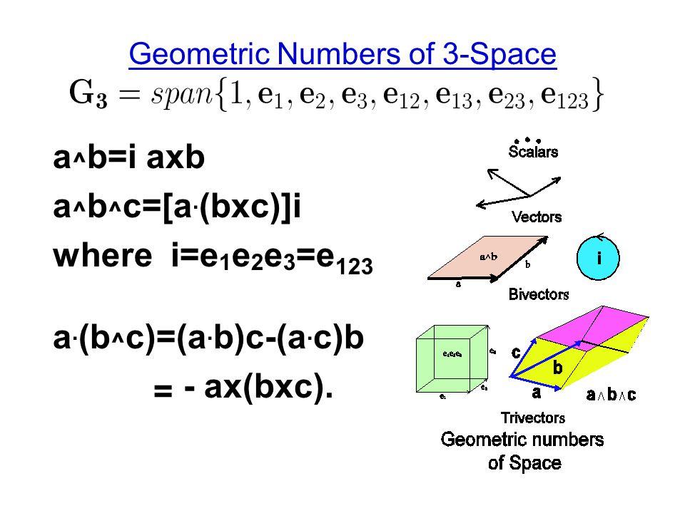 Geometric Numbers of 3-Space a ^ b=i axb a ^ b ^ c=[a. (bxc)]i where i=e 1 e 2 e 3 =e 123 a. (b ^ c)=(a. b)c-(a. c)b = - ax(bxc).