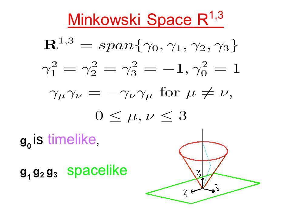Minkowski Space R 1,3 g 0 is timelike, g 1 g 2 g 3 spacelike