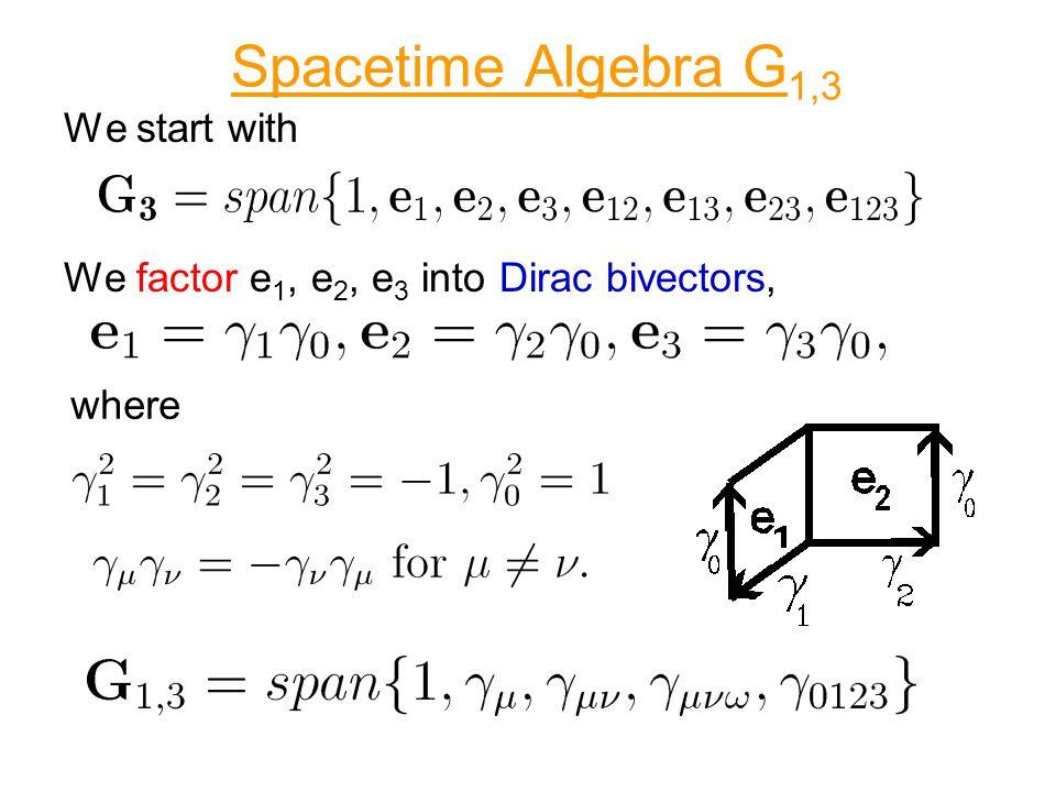 Spacetime Algebra G 1,3 We start with We factor e 1, e 2, e 3 into Dirac bivectors, where