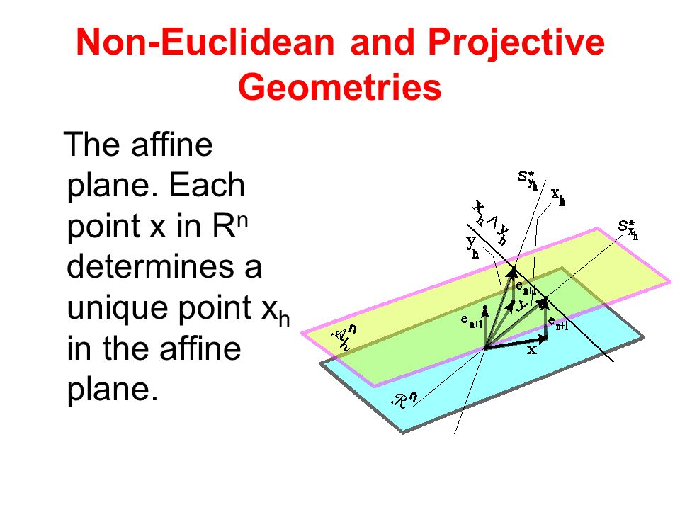 Non-Euclidean and Projective Geometries The affine plane.