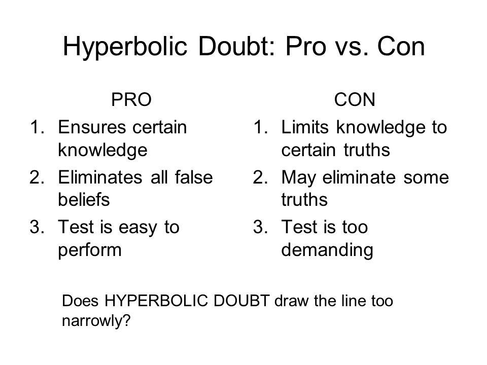 Hyperbolic Doubt: Pro vs.
