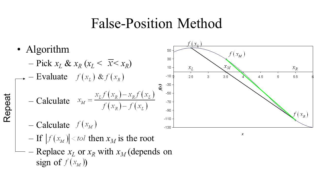 Algorithm –Pick x L & x R (x L < < x R ) –Evaluate –Calculate –If then x M is the root –Replace x L or x R with x M (depends on sign of ) False-Position Method Repeat xLxL xRxR xMxM