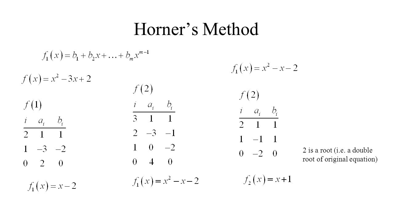 Horners Method 2 is a root (i.e. a double root of original equation)
