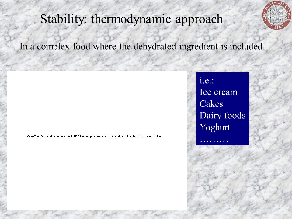 In a complex food where the dehydrated ingredient is included i.e.: Ice cream Cakes Dairy foods Yoghurt ………