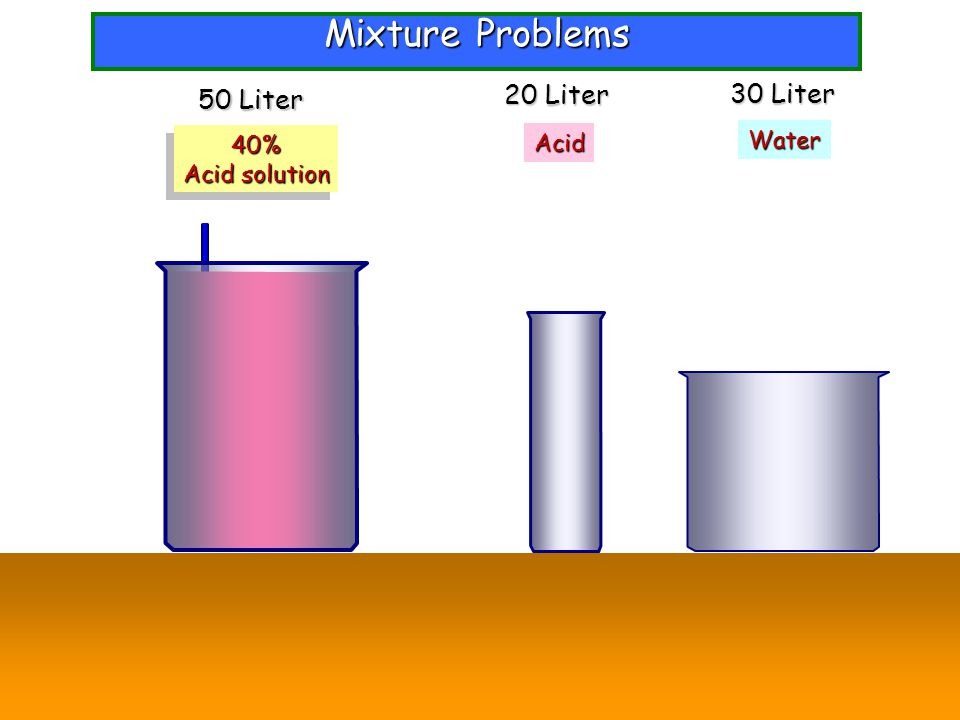 Mixture Problems QQQQ TTTT WWWW HHHH 50 Liter 20 Liter 30 Liter 40% Acid solution 40% Acid Water