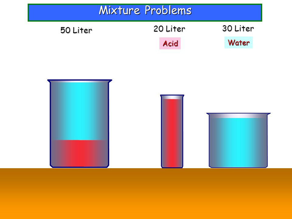 Mixture Problems QQQQ TTTT WWWW HHHH 50 Liter 20 Liter 30 Liter Acid Water